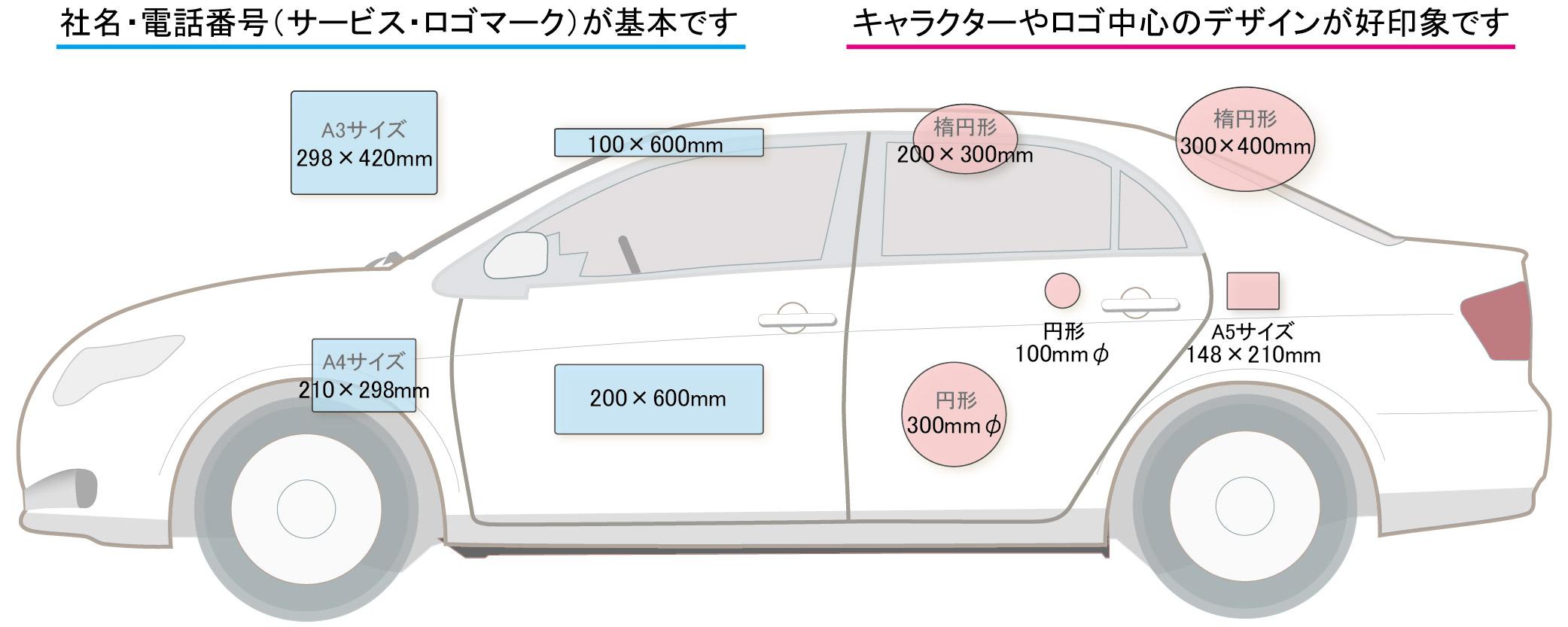 車サイズ一覧