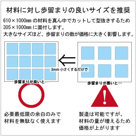 材料に対し歩留まりの歩留まりの良いサイズの説明図